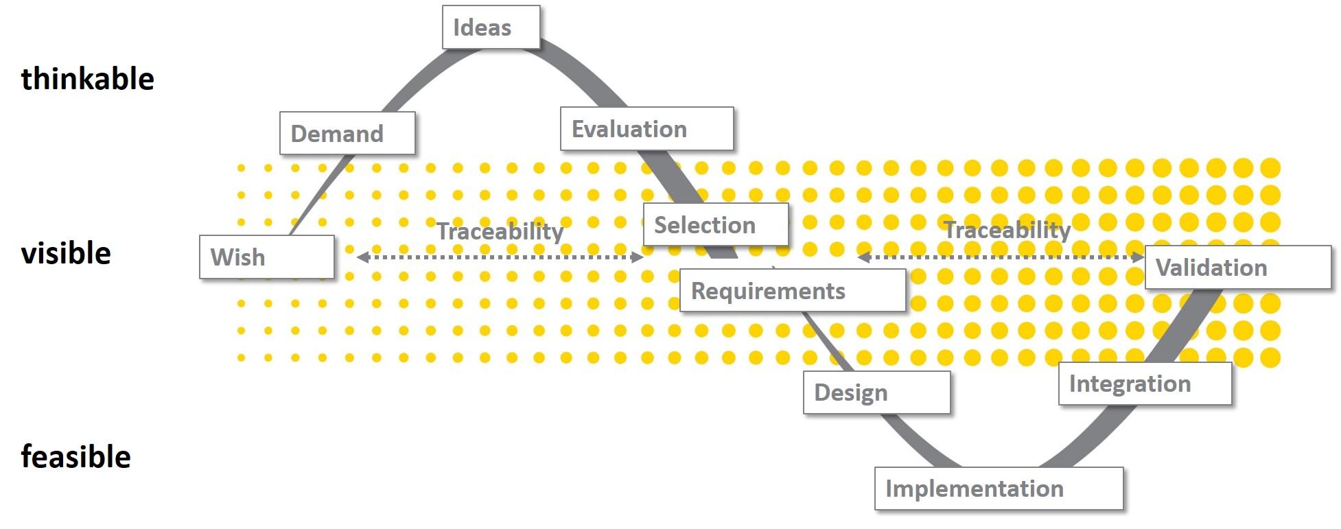 Pulse-of-Innovation (1)